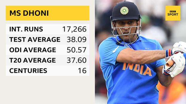 Photo of MS Dhoni: India legend retires after 16-year international career